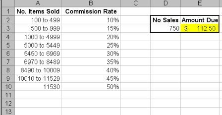 excel fixed rate lookup using vlookup to calculate a fixed rate